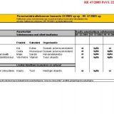 HE 47/2005 liite 1