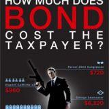 Kuinka kalliiksi oikea James Bond tulisi veronmaksajille?