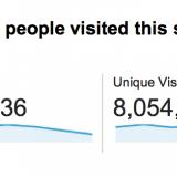 Ekaa kertaa elämässäni, olen mukana jossain todella ISOssa. 8 Miljoonaa ihmistä yhden viikon aikana. Maailman top 50 saitteja.