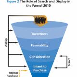 6 tehokasta tapaa tehdä sisältömarkkinointia