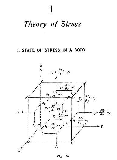 stressin abc