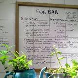 Löytö: PÜR Bar