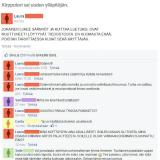 FB-kirppiksillä on voimassa viidakon laki