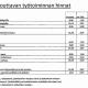 Leikkauspotilas - Diagnoosina työttömyys