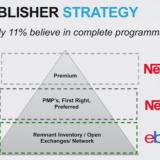 Markkinointi: 7 ohjelmallisen brändimainonnan ostamisen trendiä vuodelle 2015