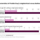 Infografiikka: The Washington Post