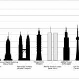 Dubai. Burj Khalifa on maailman korkein rakennus.