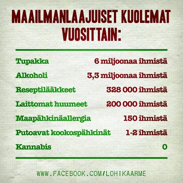 Saa jakaa: https://www.facebook.com/lohikaarme/photos/a.190295717981681.1073741833.186769981667588/218613455149907/