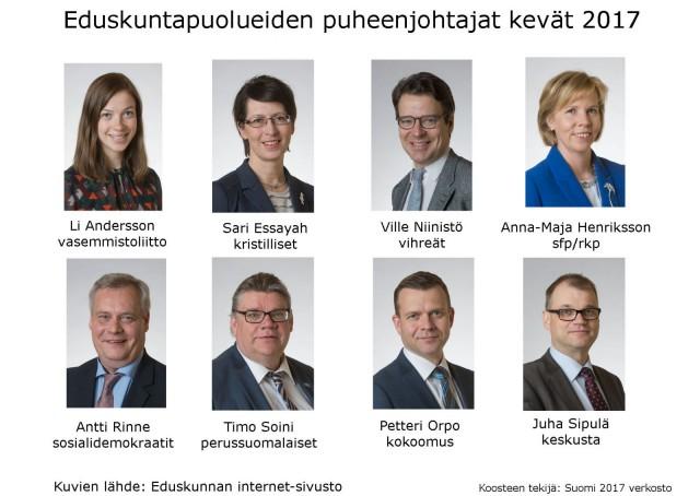 Nykyiset eduskuntapuolueiden puheenjohtajat uudistamisen jarruina?
